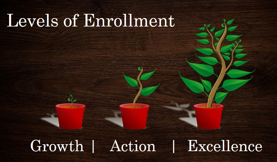 Levels of Enrollment